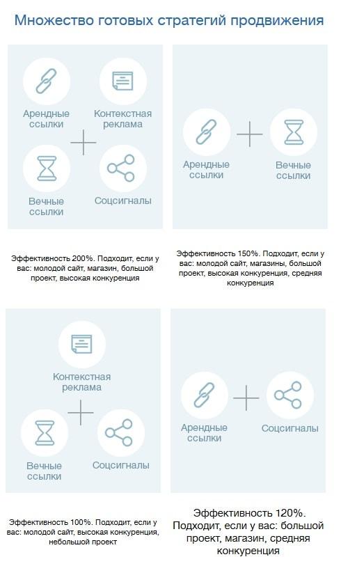 На продвижение сетевого ресурса как осуществлять поиск сайтов для приема настройка sendmail dkim