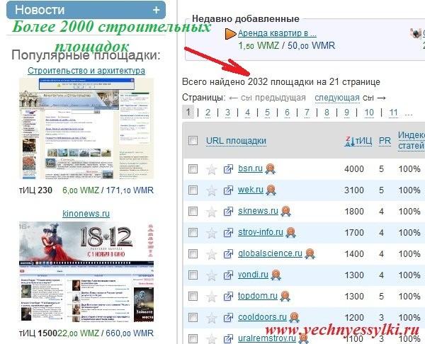 Продвижение строительных сайтов статьями через Миралинкс